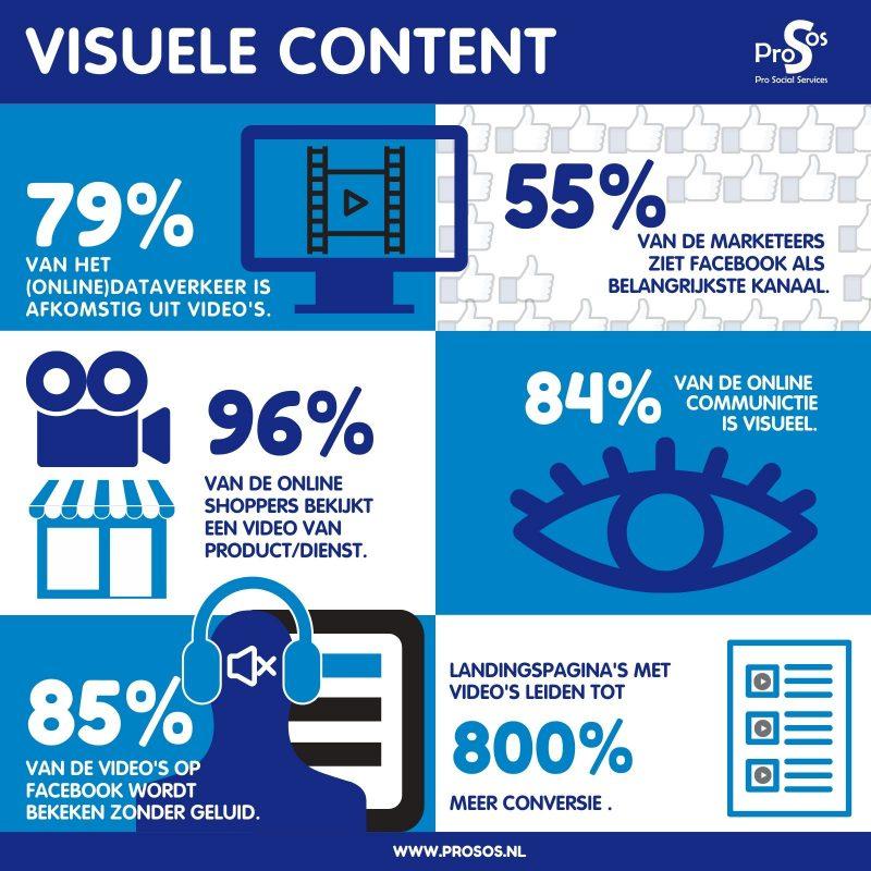 Prosos_VisueleContent_Infographic